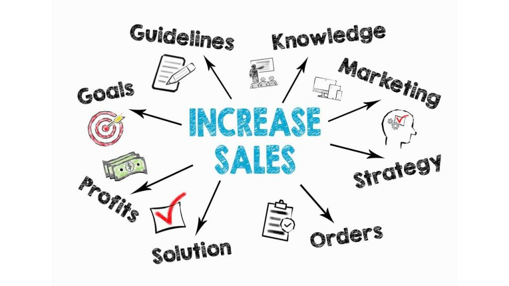 Online Selling Tips for Beginners to Increase Sales